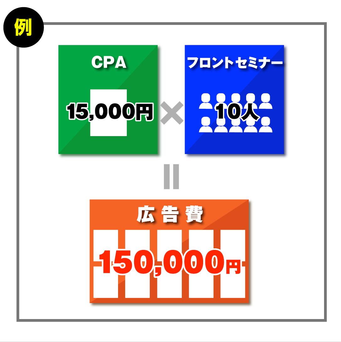 cpa.adv